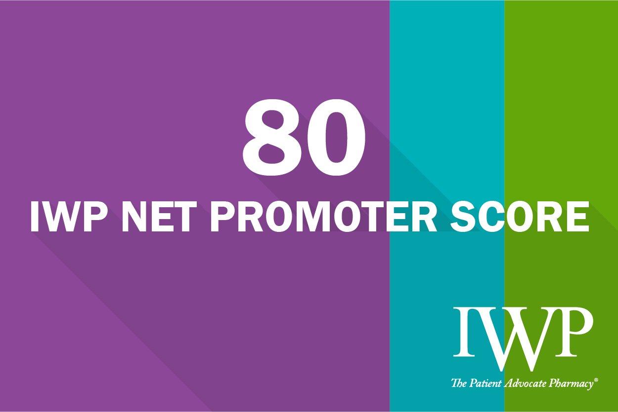 Net Promoter Score 80-01